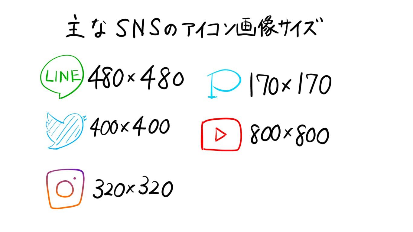 主なSNSアイコンの推奨サイズ